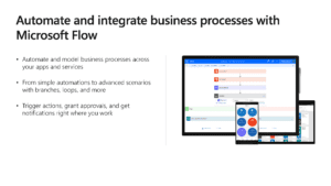 The Strength of PowerApps: Accelerate your business with PowerApps