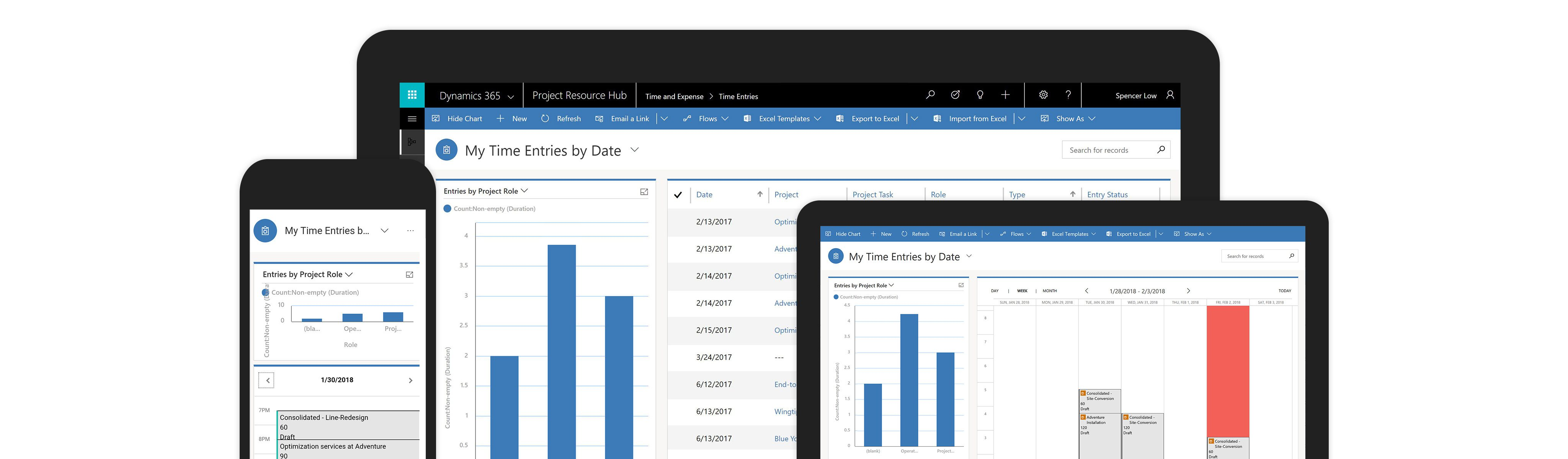 Dynamics 365 Projects Qbs Group
